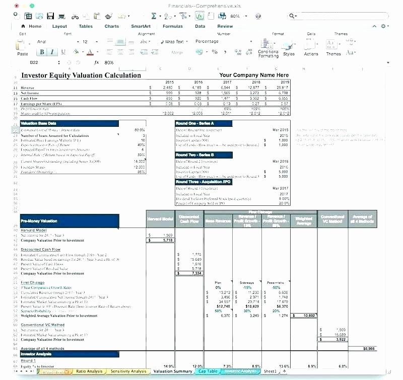Stock Analysis Excel Template Fresh Stock Analysis Spreadsheet Template Stock Excel