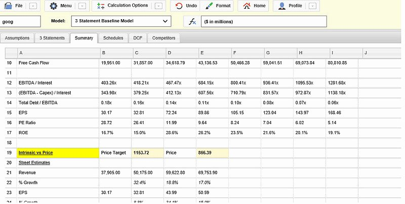 Stock Analysis Excel Template Inspirational Stock Analysis Spreadsheet Excel Template Safal Niveshaks