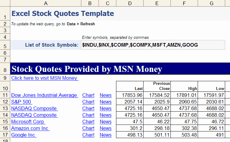 Stock Analysis Excel Template Luxury Free Stock Quotes In Excel