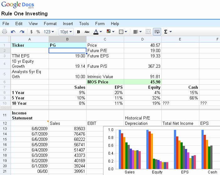 Stock Analysis Excel Template New Stock Analysis Spreadsheet Excel Template Automatic Stock