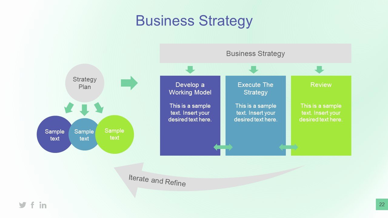 Strat Plan Powerpoint Template Awesome Business Plan and Strategy Presentation Slidemodel