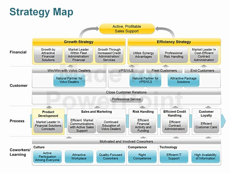 Strat Plan Powerpoint Template Awesome Strategy Map Editable Powerpoint Template