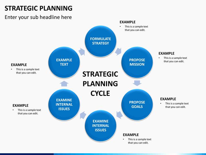 Strat Plan Powerpoint Template Beautiful Strategic Planning Powerpoint Template