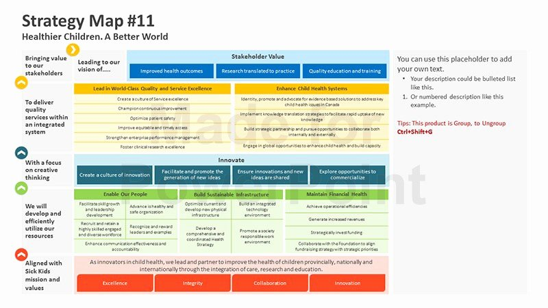 Strat Plan Powerpoint Template Inspirational Strategy Map Templates Editable Powerpoint