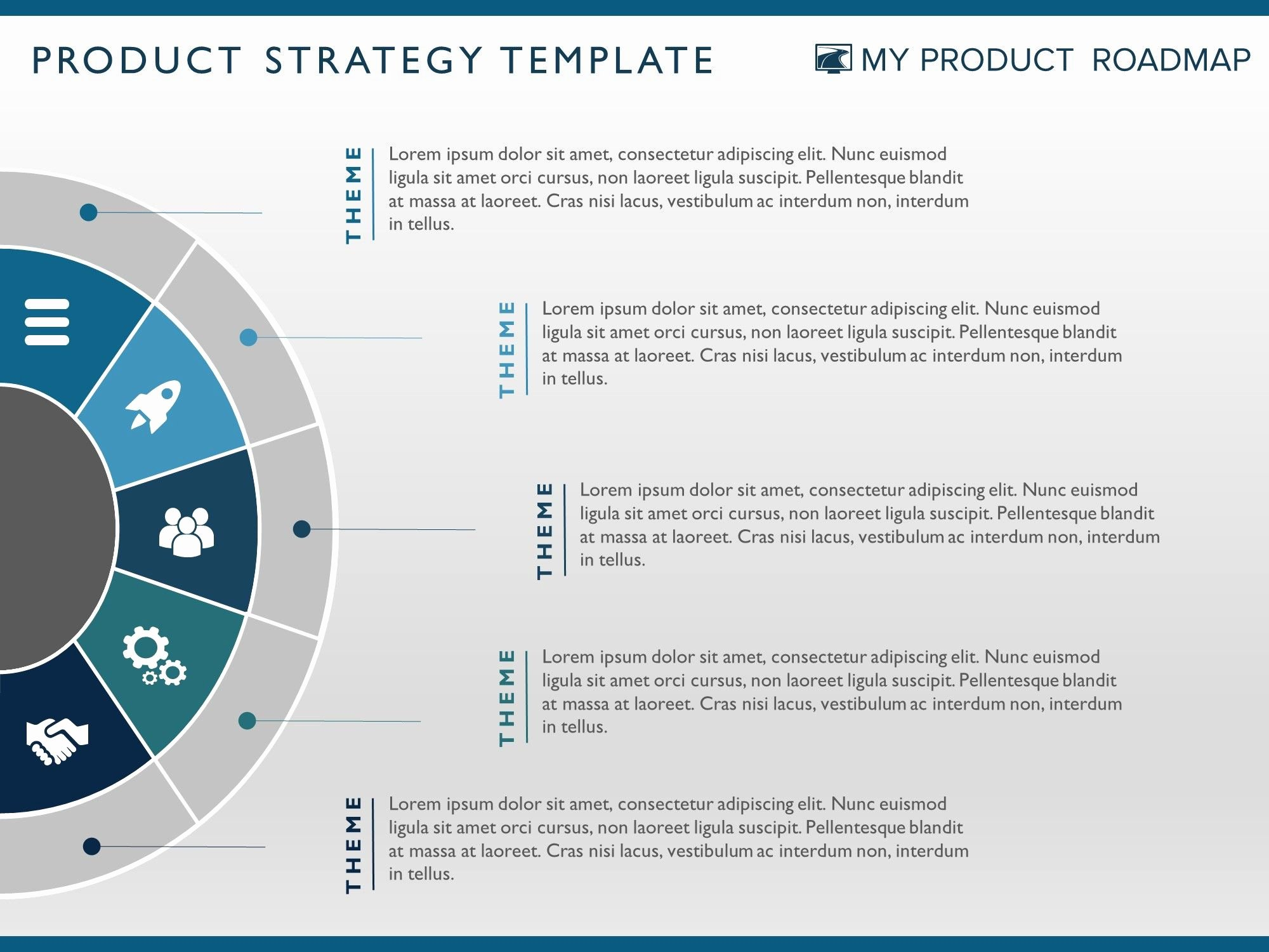 Strat Plan Powerpoint Template New Product Strategy Template Business