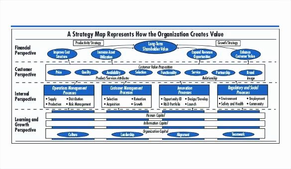Strategic Group Mapping Template Awesome Strategy Map Templates Version 3 Strategic Group Template