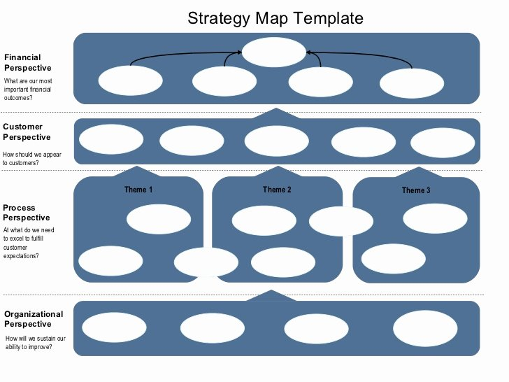 Strategic Group Mapping Template Beautiful Strategy Map Template