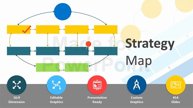 Strategic Group Mapping Template Best Of 15 Fresh Strategic Group Mapping Template