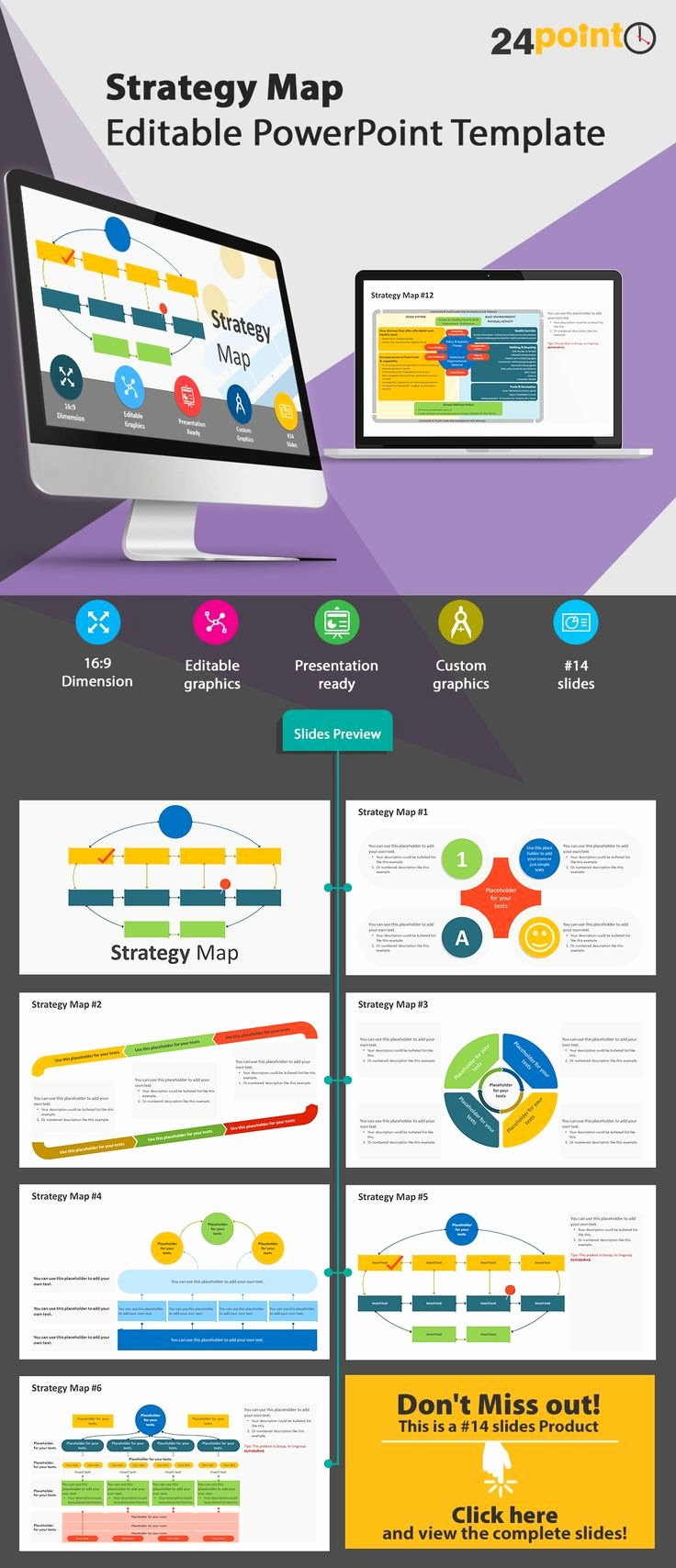 Strategic Group Mapping Template Inspirational 136 Best Images About Business Concepts & Models