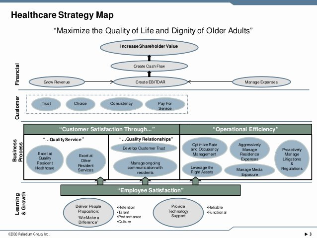 Strategic Group Mapping Template Inspirational Sample Strategy Maps