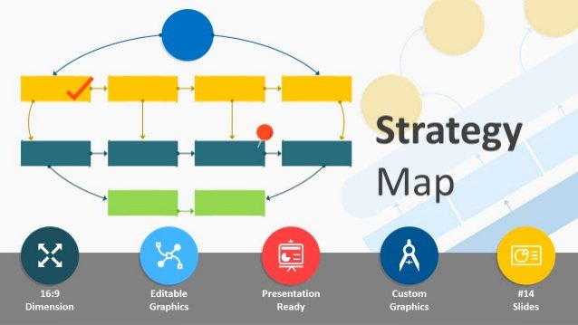 Strategic Group Mapping Template Unique Strategy Map Powerpoint Template