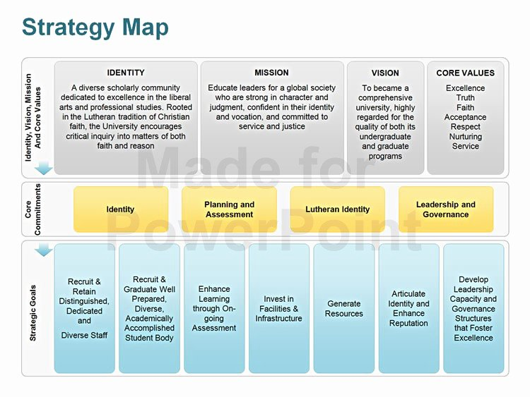 Strategic Plan Powerpoint Template Elegant Strategy Map Editable Powerpoint Template