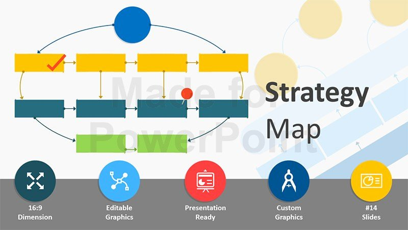 Strategic Plan Powerpoint Template Lovely Strategy Map Templates Editable Powerpoint