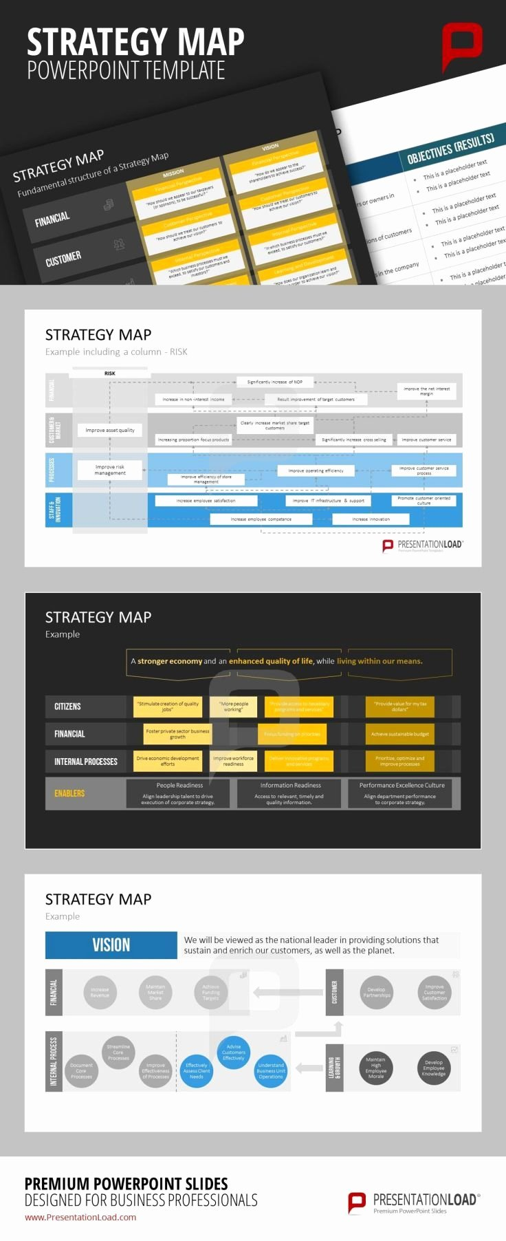 Strategic Plan Powerpoint Template New 17 Best Images About Strategic Planning Powerpoint