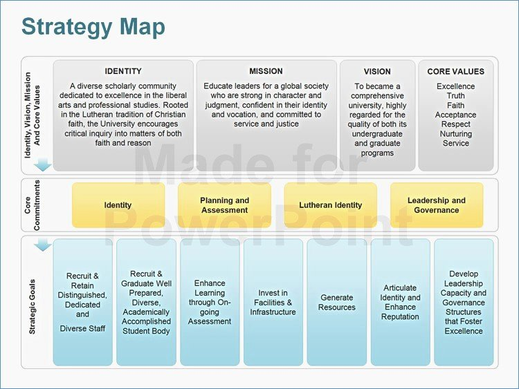 Strategic Plan Ppt Template Luxury Strategic Plan Template Ppt – Harddancefo
