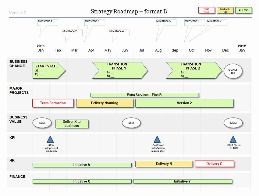 Strategic Plan Ppt Template New Powerpoint Strategy Roadmap Template My Work