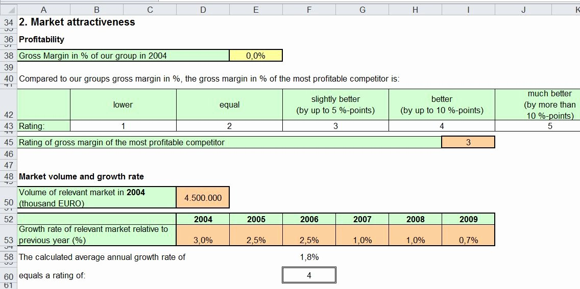 Strategic Plan Template Excel New Excel Spreadsheets for Strategic Planning Use with Care