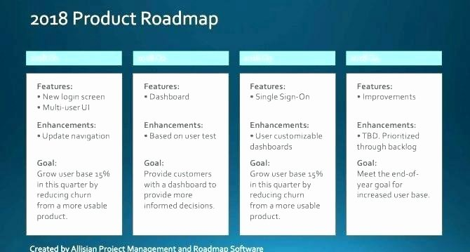 Strategic Plan Template Excel New Sales Plan Template Free Roadmap Download Excel
