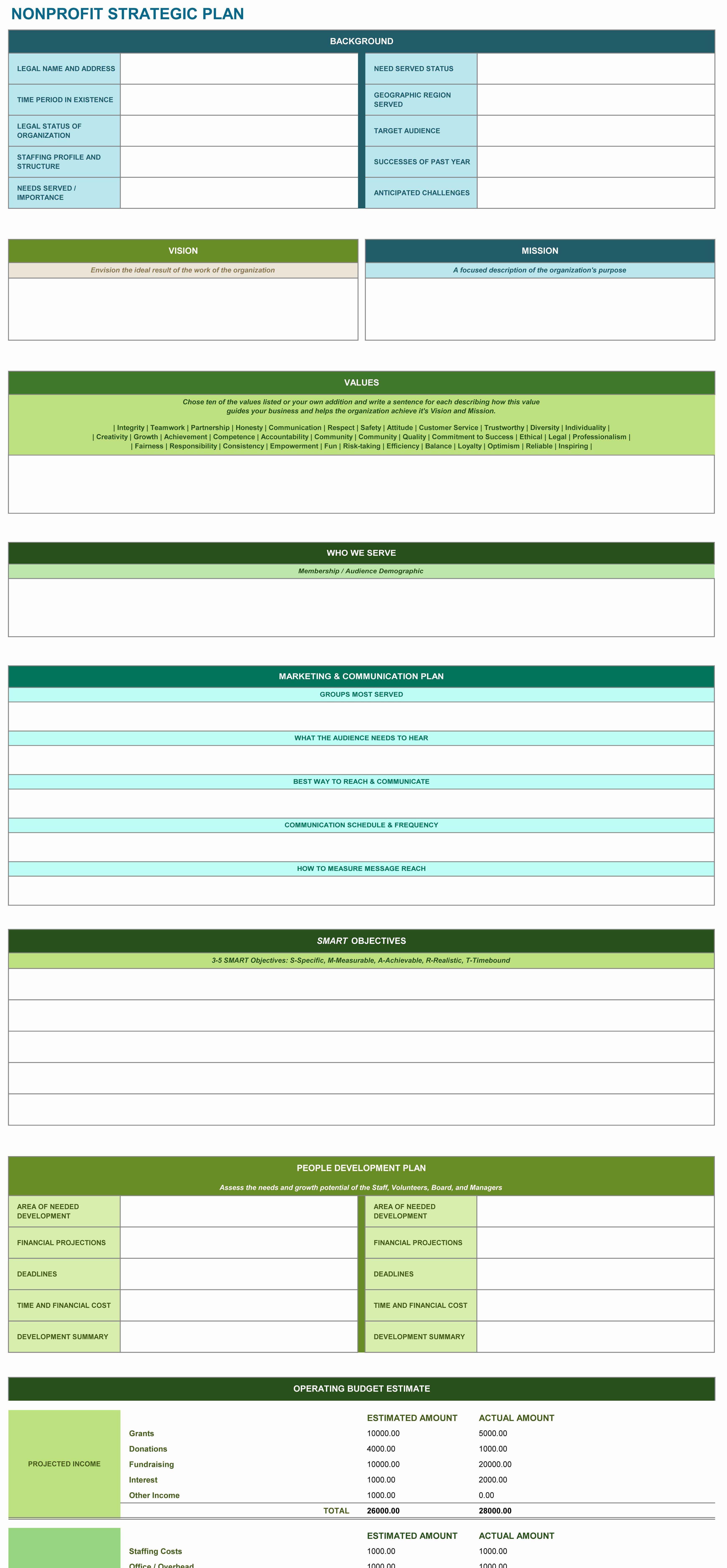 Strategic Plan Template Nonprofit Elegant 9 Free Strategic Planning Templates Smartsheet