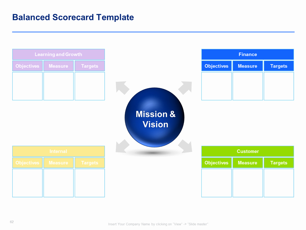 Strategic Plan Template Nonprofit Elegant Download A Simple Strategic Plan Template