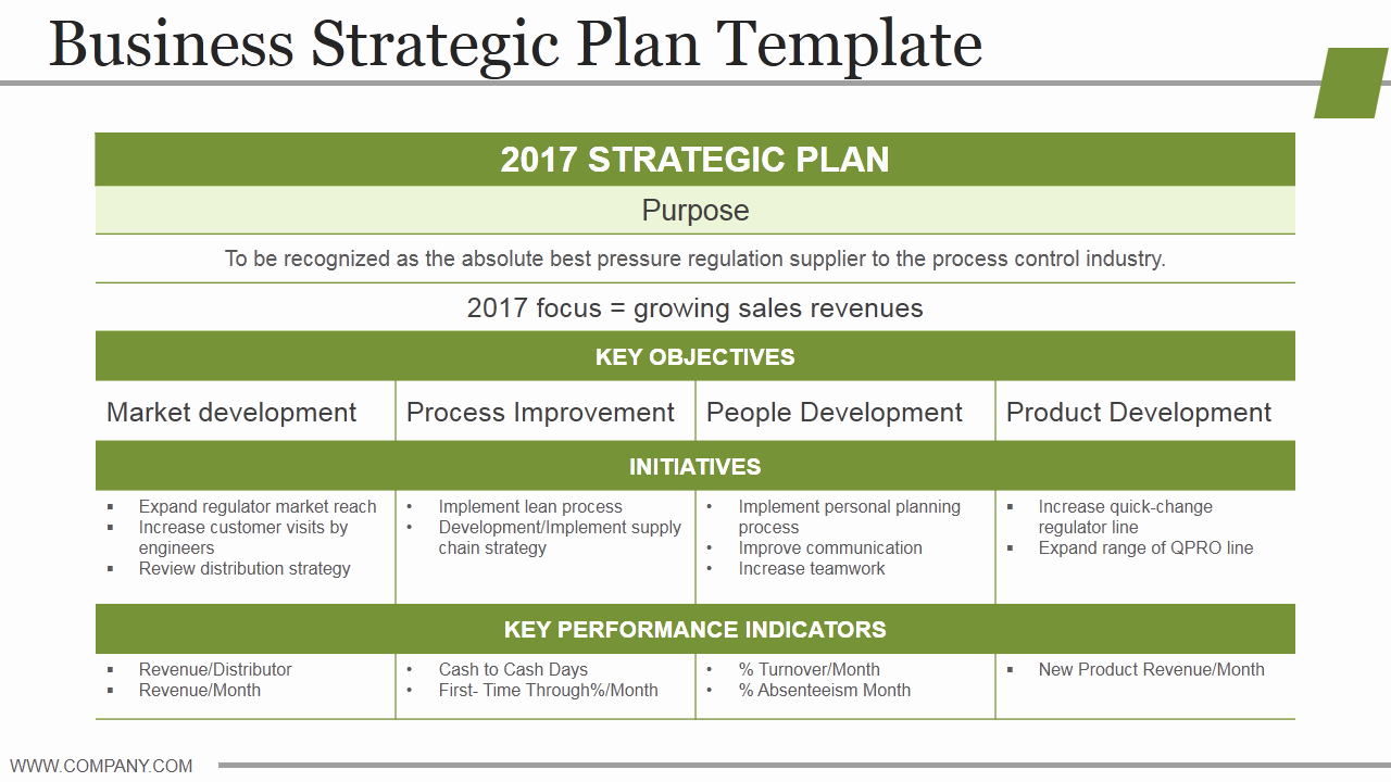 Strategic Plan Template Ppt Beautiful Business Strategic Planning 11 Powerpoint Templates You