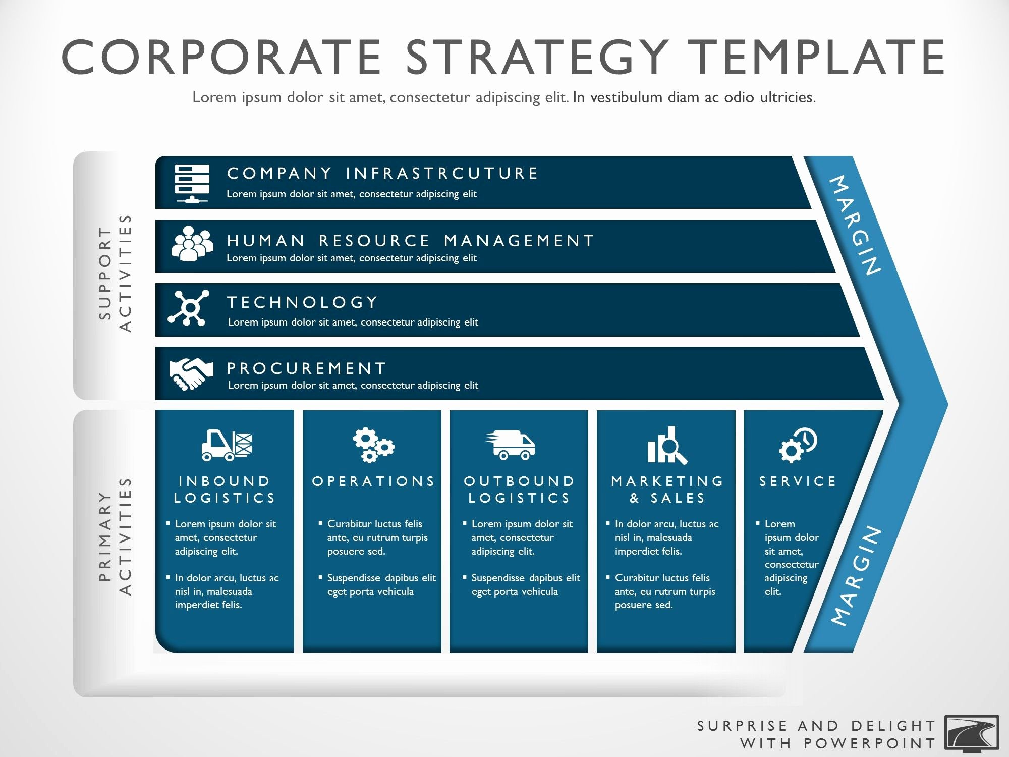 Strategic Planning Ppt Template Awesome Business Strategy Template Other