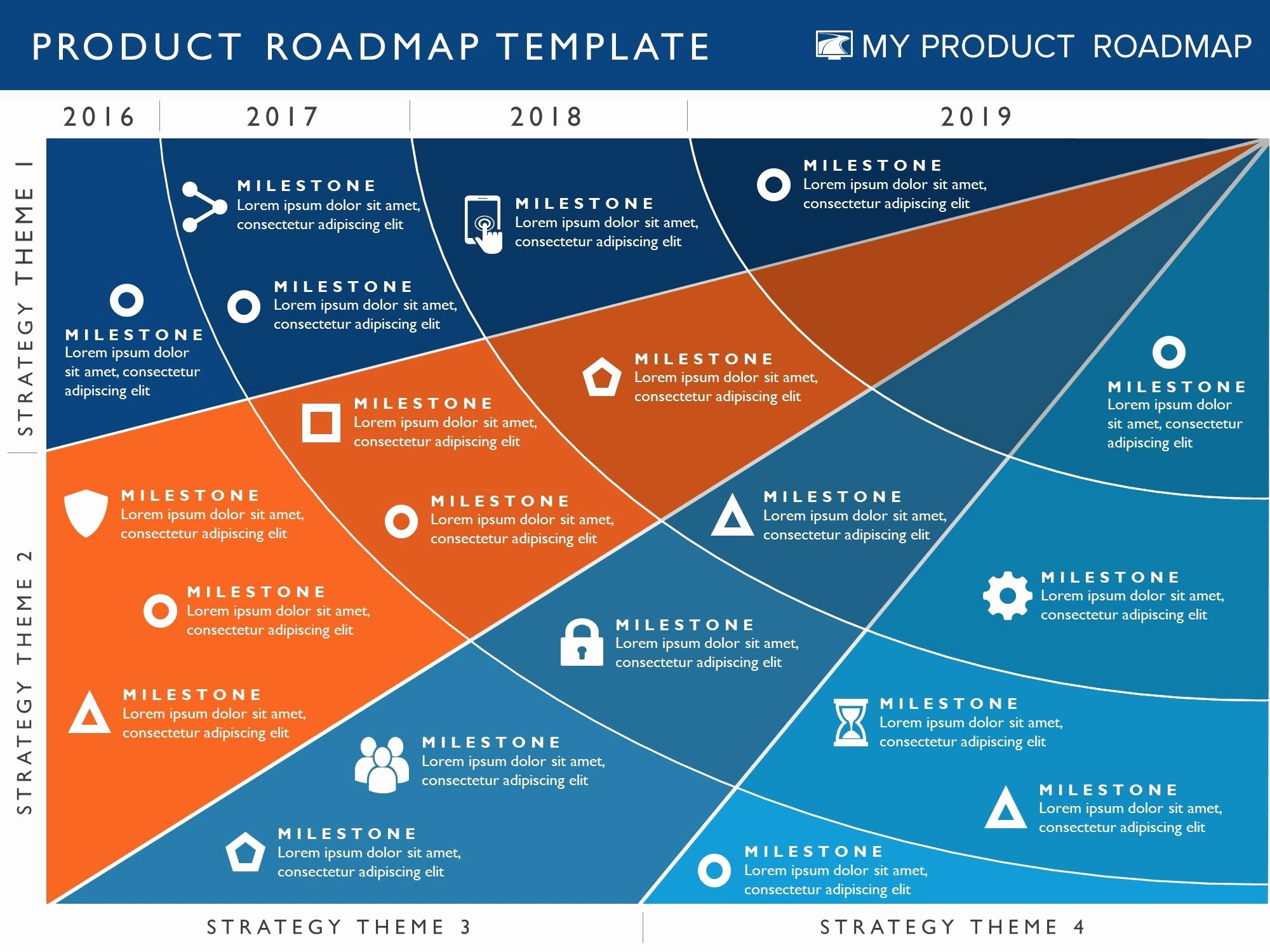 Strategic Planning Ppt Template Awesome Four Phase Product Strategy Timeline Roadmap Powerpoint