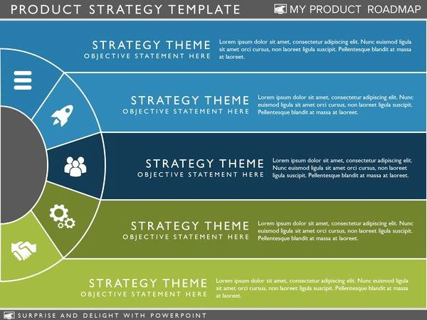 Strategic Planning Ppt Template Best Of My Product Roadmap