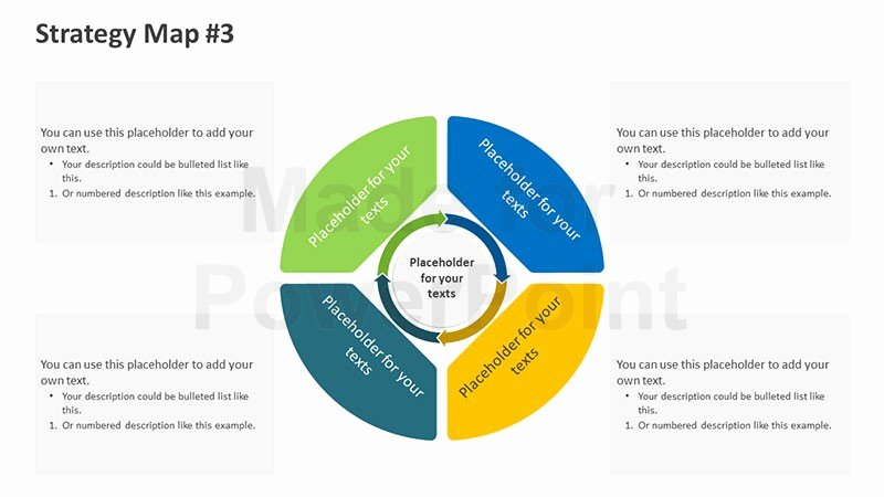 Strategic Planning Ppt Template Lovely Strategy Map Templates Editable Powerpoint