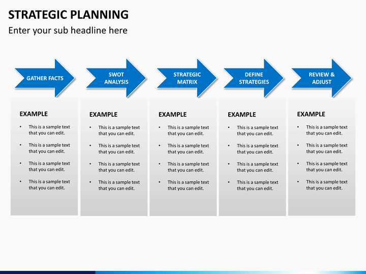 Strategic Planning Ppt Template Luxury Strategic Planning Powerpoint Template
