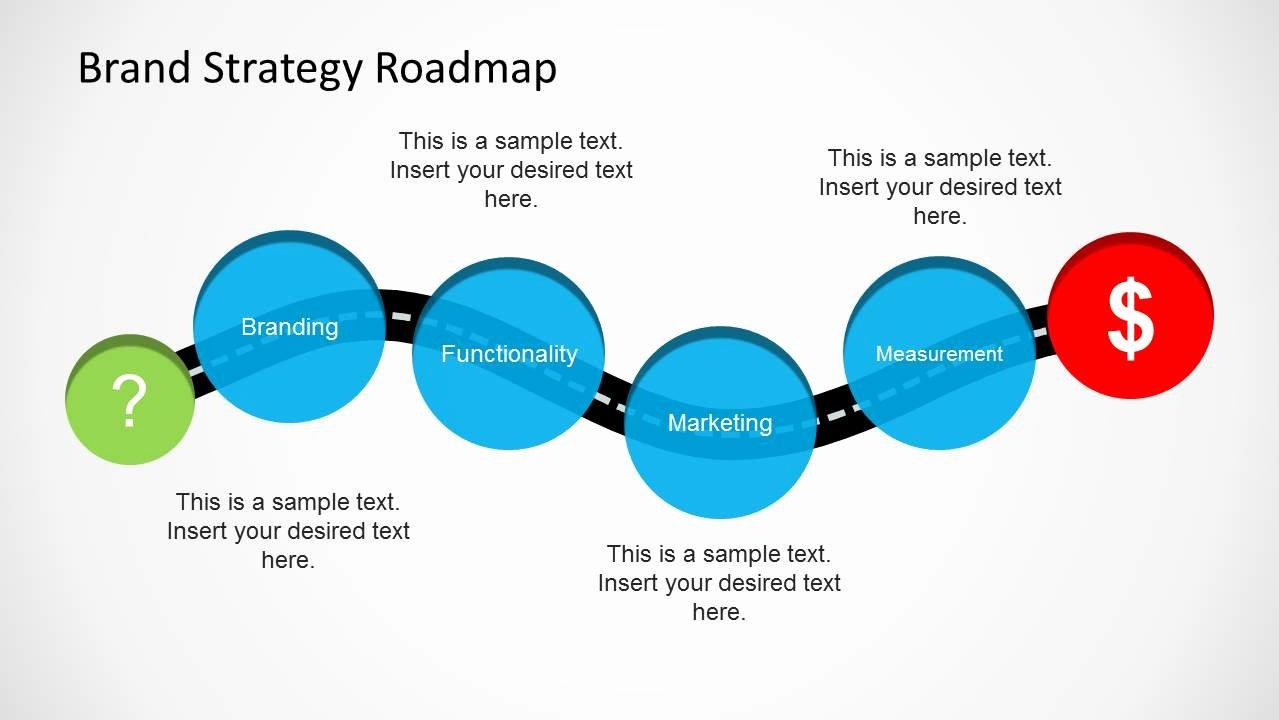 Strategic Planning Ppt Template New Brand Strategy Roadmap Template for Powerpoint Slidemodel