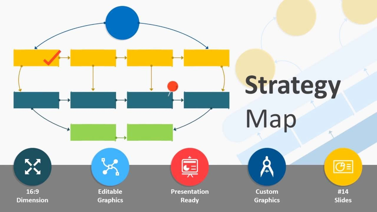 Strategic Planning Ppt Template New Strategy Map Powerpoint Template