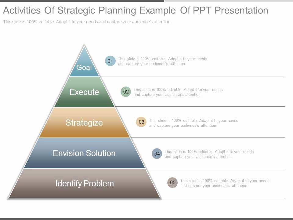 Strategic Planning Template Ppt Awesome Activities Strategic Planning Example Ppt