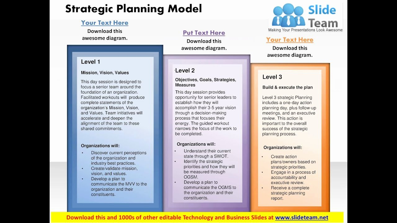 Strategic Planning Template Ppt Awesome Strategy Planning Model Powerpoint Presentation Slide