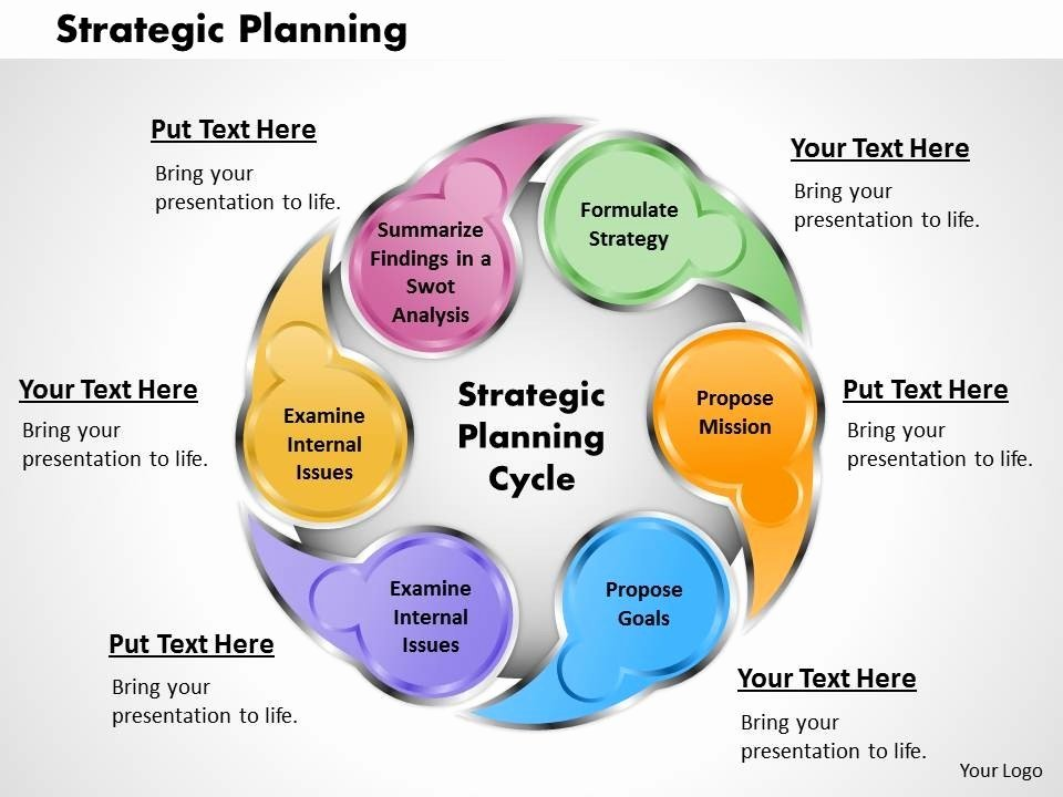 Strategic Planning Template Ppt Beautiful Strategic Plan Powerpoint Template