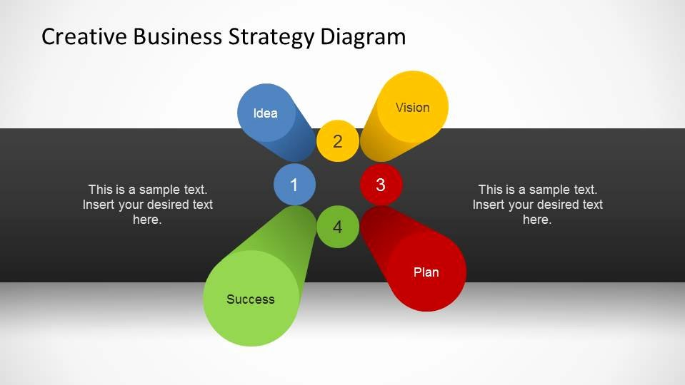 Strategic Planning Template Ppt Inspirational Creative Business Strategy Powerpoint Template Slidemodel