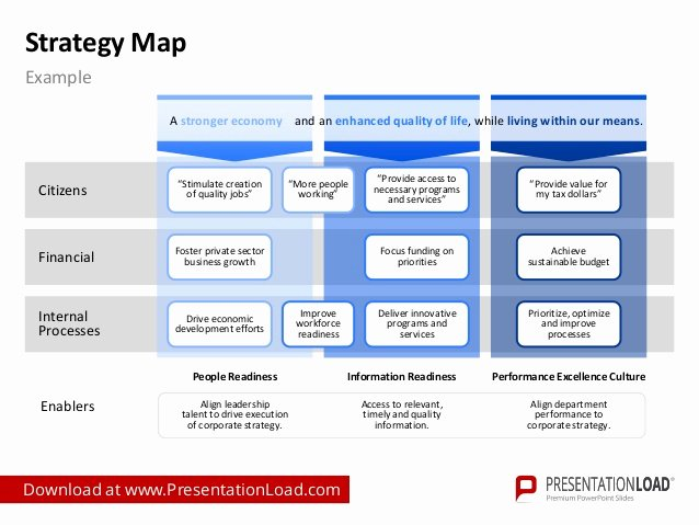 Strategic Planning Template Ppt Lovely Strategy Map Ppt Slide Template