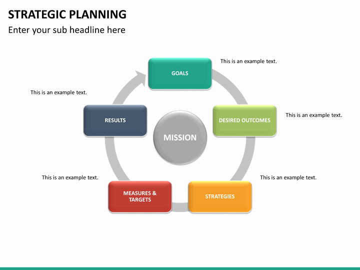 Strategic Planning Template Ppt New Strategic Planning Powerpoint Template