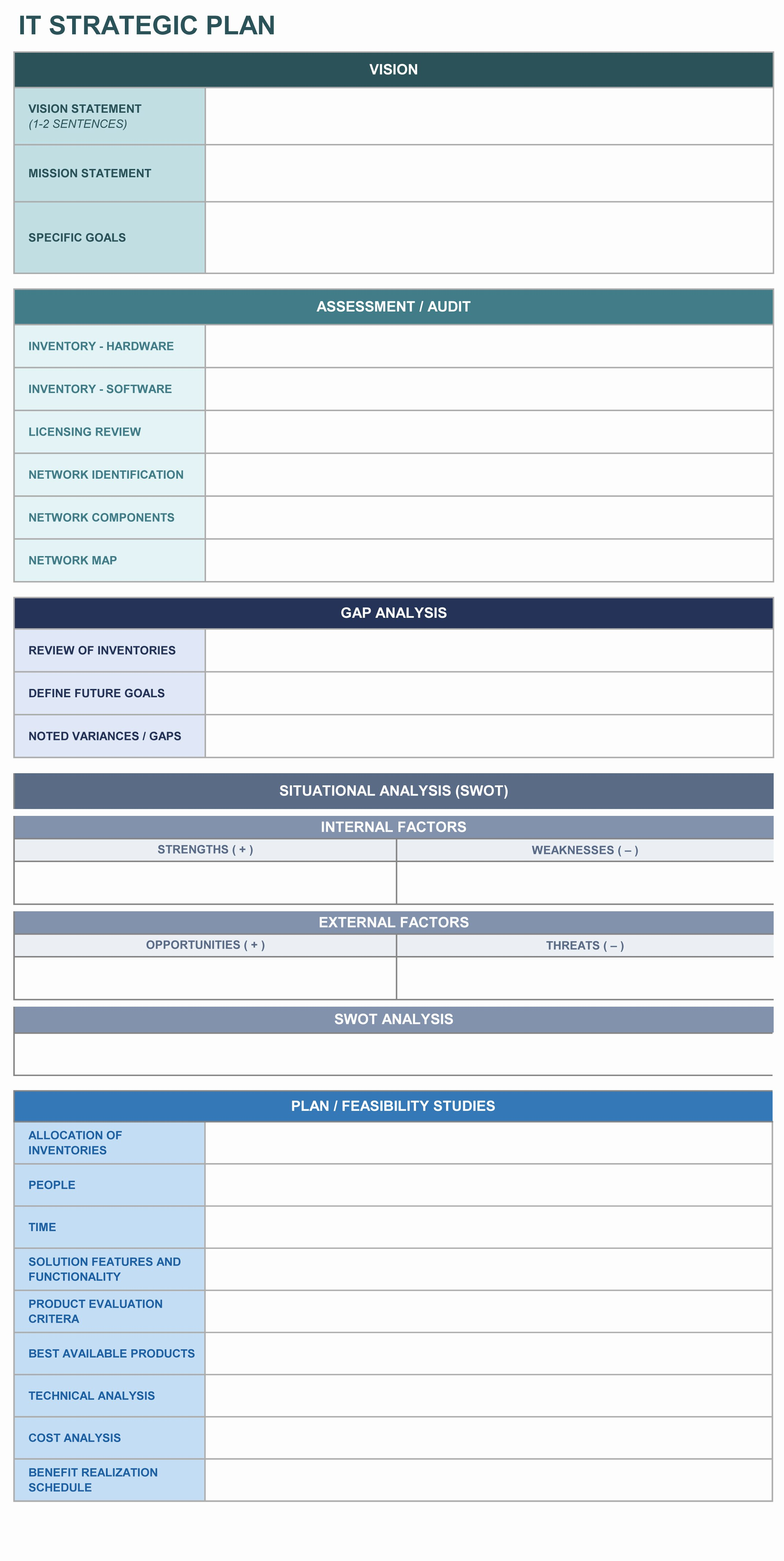 Strategic Planning Template Word Best Of 9 Free Strategic Planning Templates Smartsheet