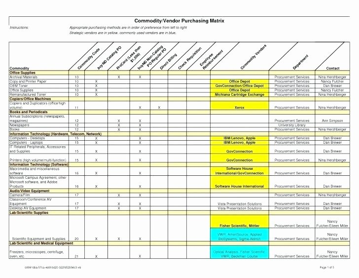 Strategic Staffing Plan Template Awesome Staffing Strategy Template Classified Plan Template Free