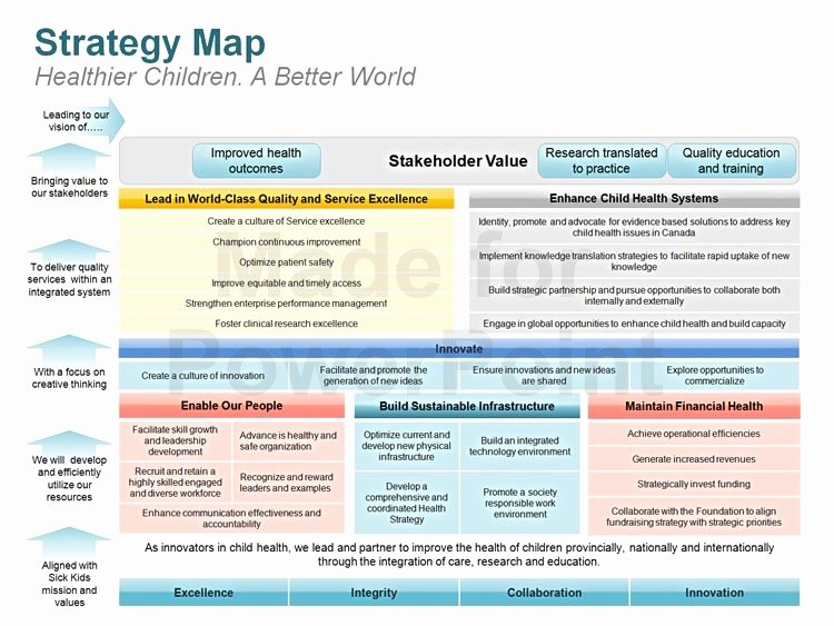 Strategic Staffing Plan Template Awesome Strategic Plan Powerpoint Template