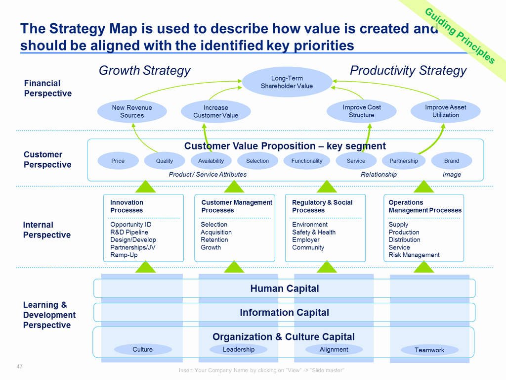 Strategy Plan Template Powerpoint Awesome Download A Simple Strategic Plan Template