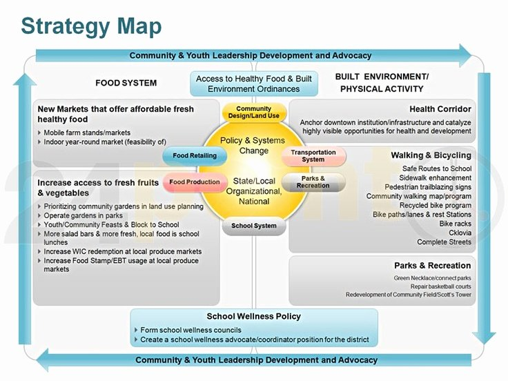 Strategy Plan Template Powerpoint Best Of Strategy Map Munity and Youth Leadership Development