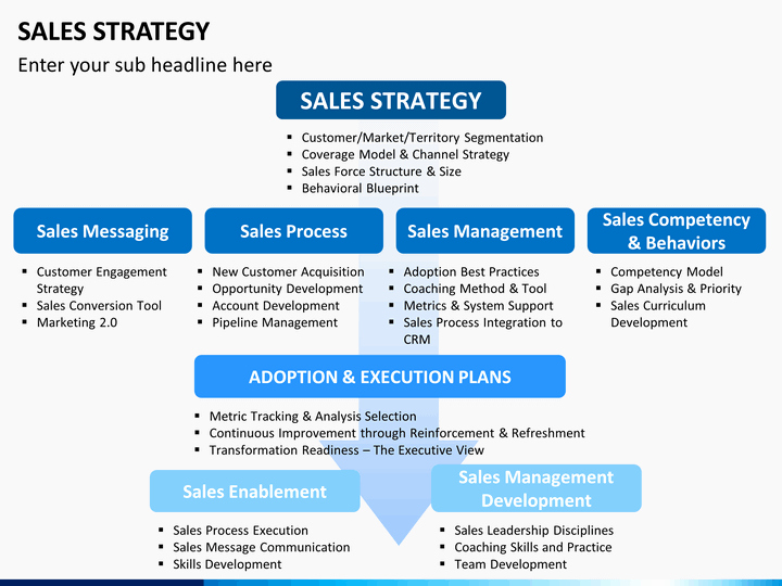 Strategy Plan Template Powerpoint Luxury Sales Strategy Powerpoint Template