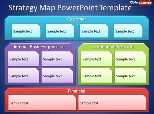 Strategy Plan Template Powerpoint New Free Strategy Map Powerpoint Template