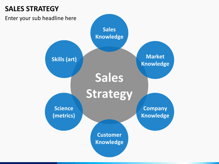 Strategy Planning Template Ppt Awesome Sales Strategy Powerpoint Template