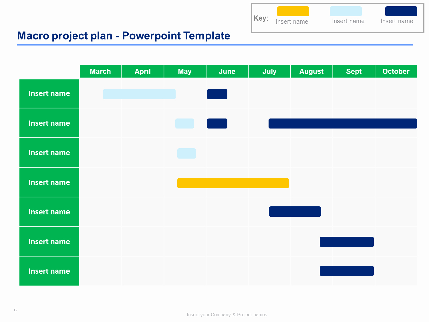 Strategy Planning Template Ppt Elegant Download now 10 Project Plan Templates & Project Timeline