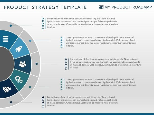 Strategy Planning Template Ppt Fresh My Product Roadmap