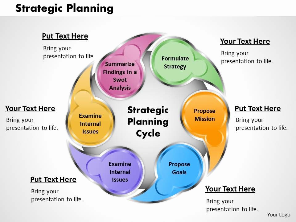 Strategy Planning Template Ppt Fresh Strategic Planning Powerpoint Presentation Slide Template