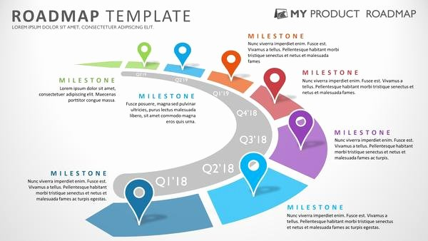 Strategy Planning Template Ppt Lovely Seven Phase Strategic Product Timeline Roadmap Powerpoint